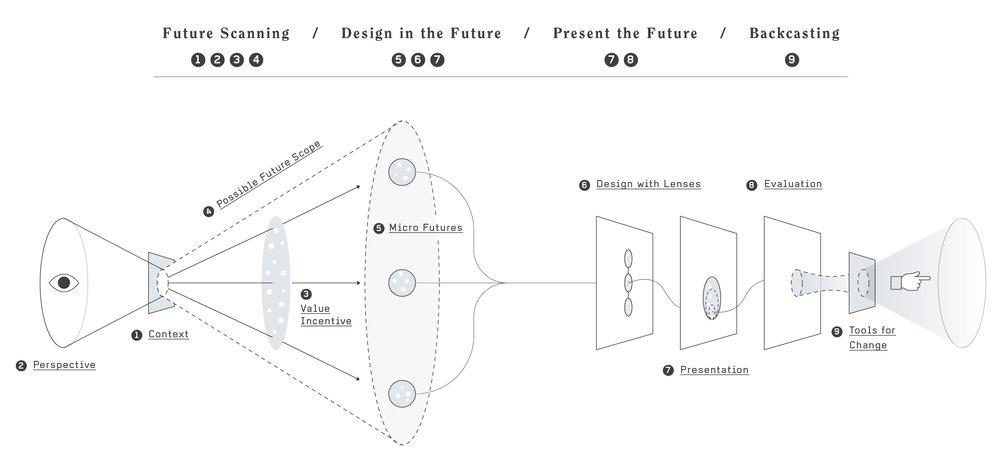 framework-01.jpg