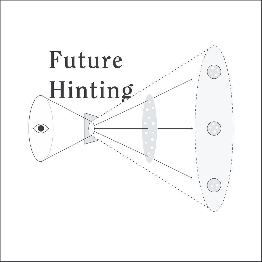 A Design-Led Future Visioning Technique