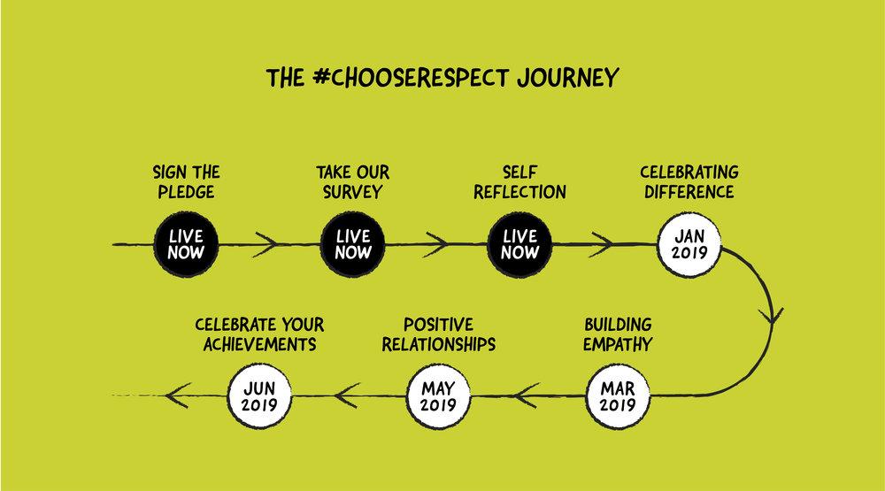 ChooseRespect-Journey-V2.jpg
