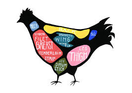 poultry2.jpg