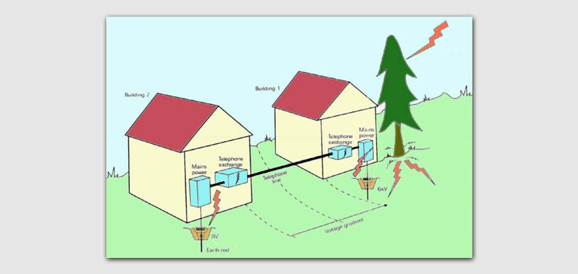 proteccion-electroatmosferico-06.jpg
