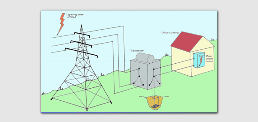 proteccion-electroatmosferico-04.jpg