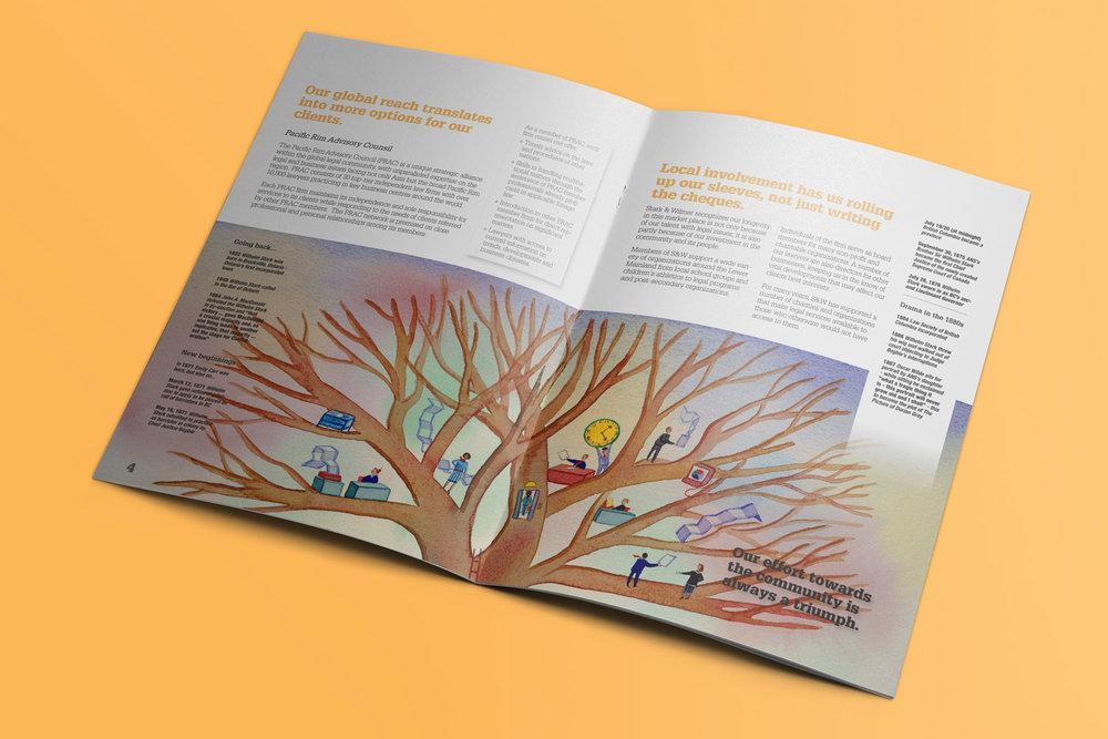 stark_wilmer-mockup03-brochure03.jpg