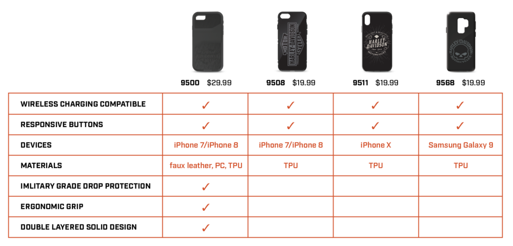 H-D_comparison chart_phone cases.png