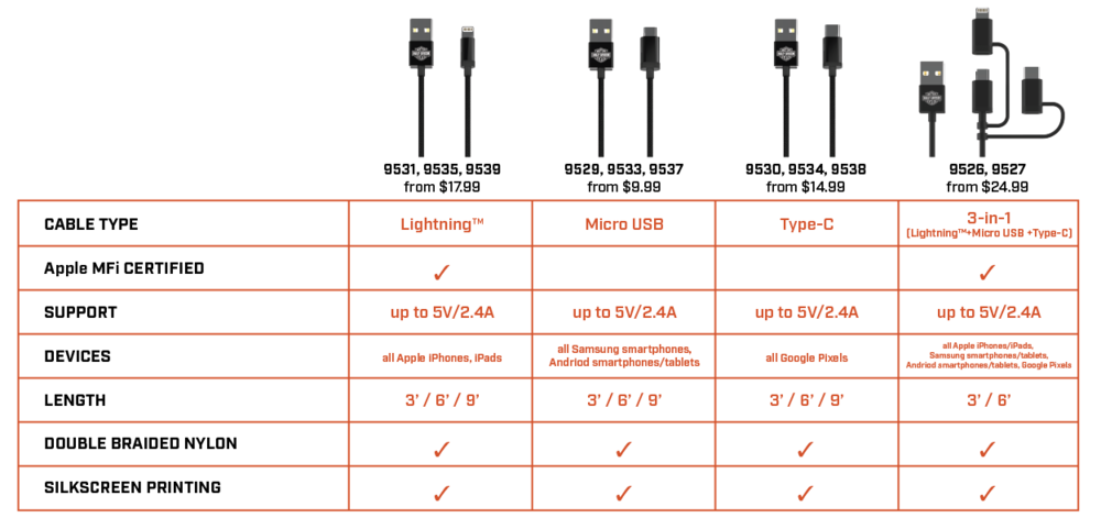 H-D_comparison chart_3-in-1 cables.png