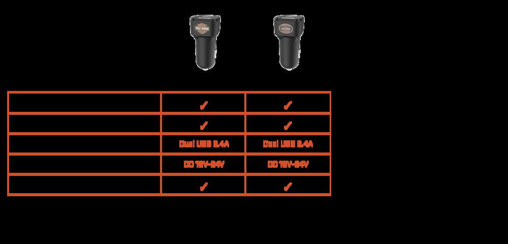 H-D_comparison chart_car chargers.png