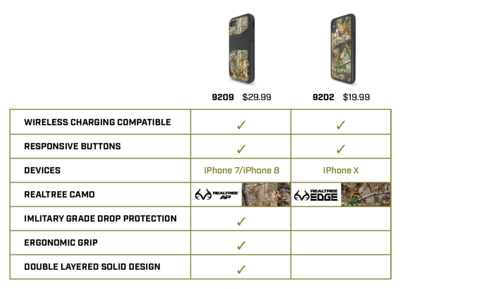REALTREE_comparison chart-01.png