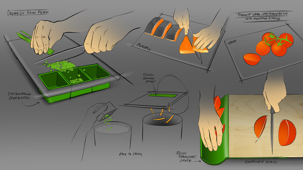 CutBoard-Sketches.jpg