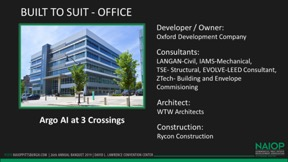 build to suit office.jpg