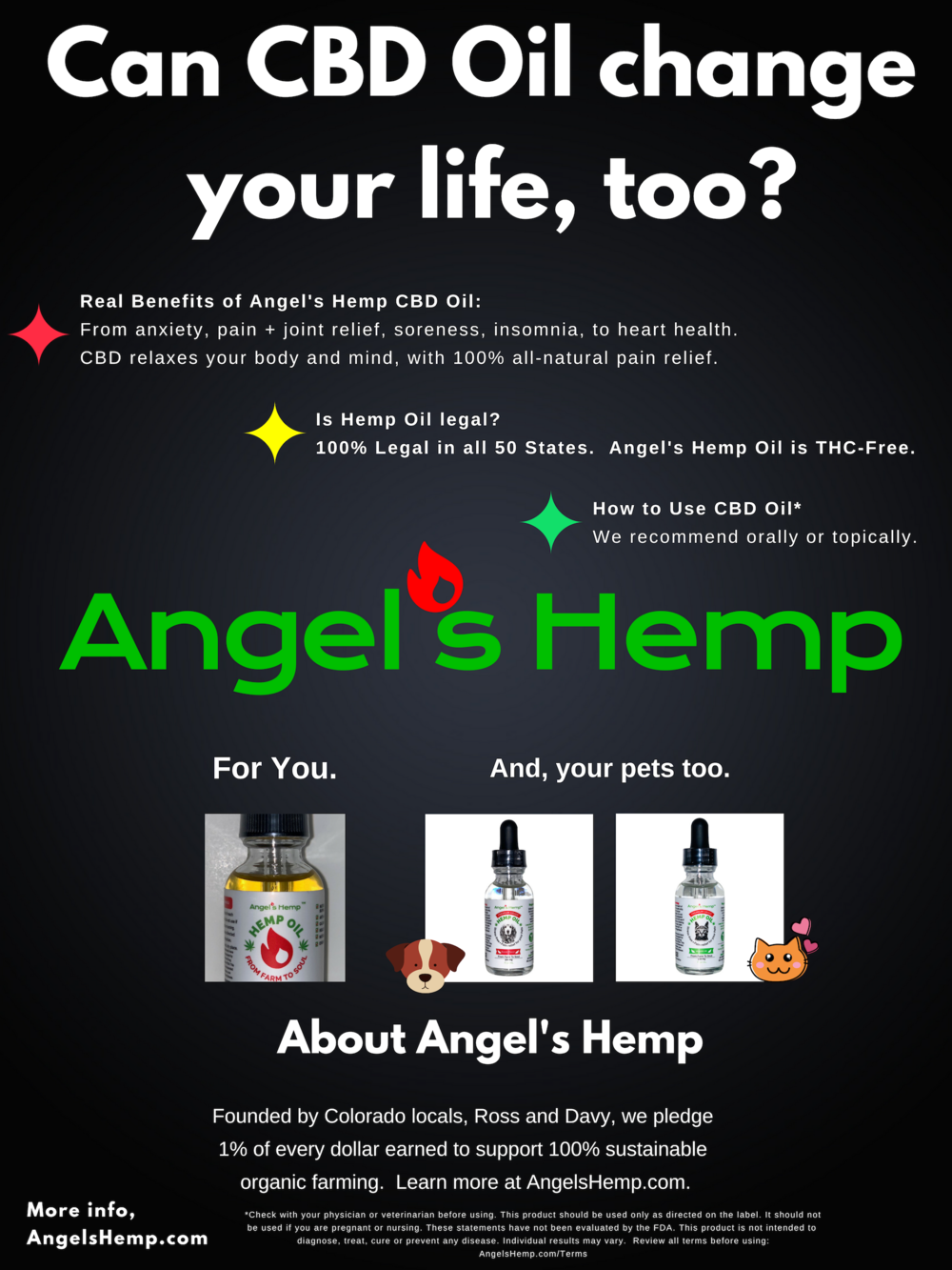How CBD Works and Why It Helps with Pain Relief: AngelsHemp.com Explained.
