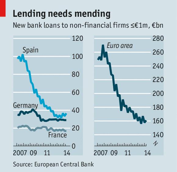 Visual courtesy of The Economist