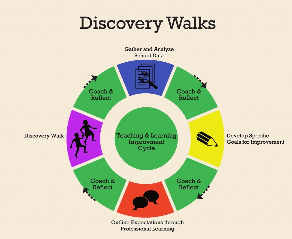 discoverywalksinfo-1024x837.jpg