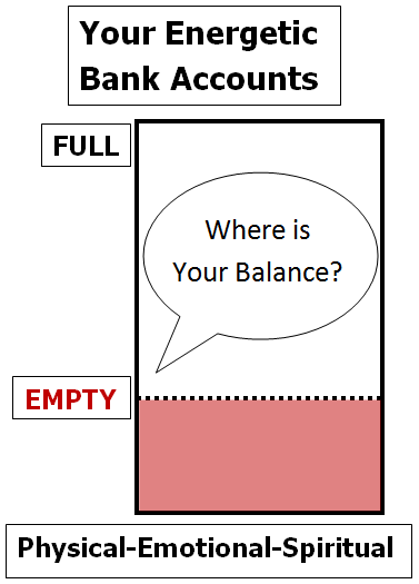 HappyMD Emotional Bank Account.png