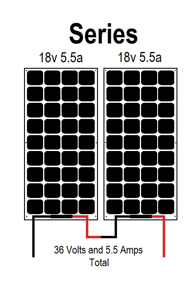panels diagram series (2).png
