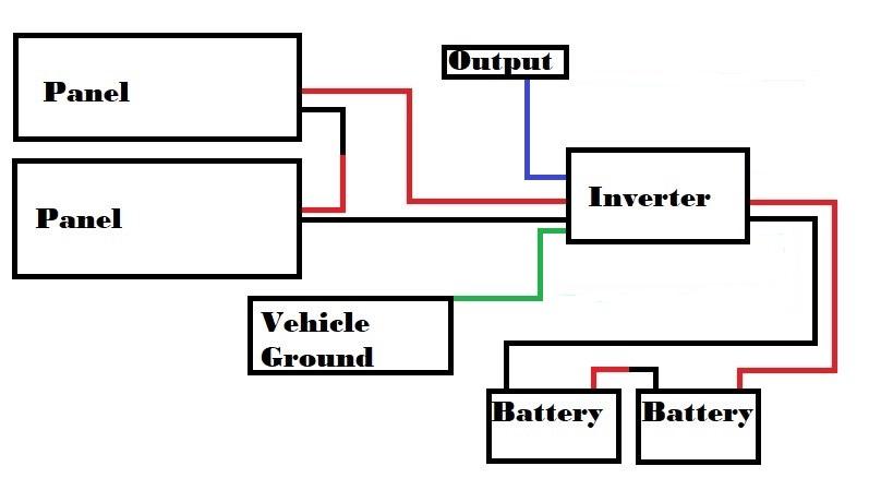 set up diagram ranger.jpg