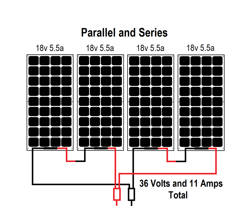 panels diagram series and parallel (2).png