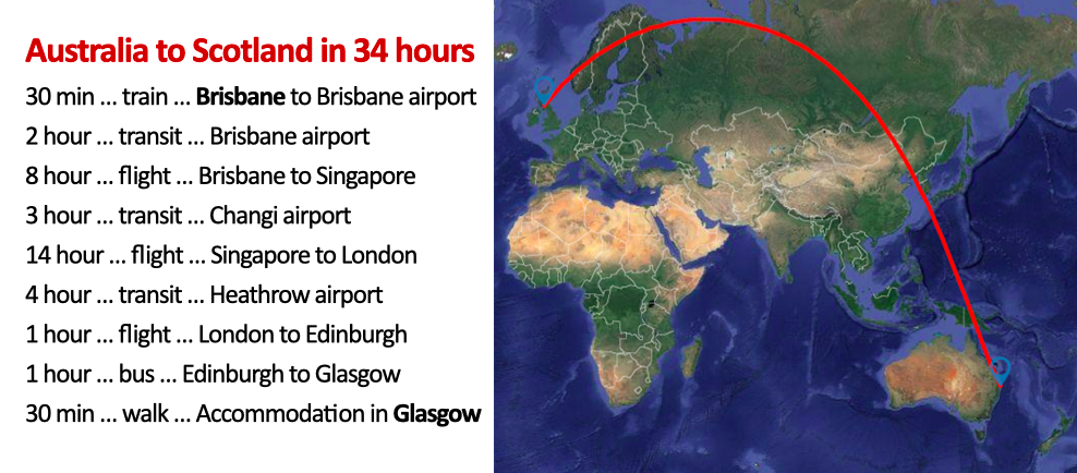 Australia-Scotland-travel-time-flights.png