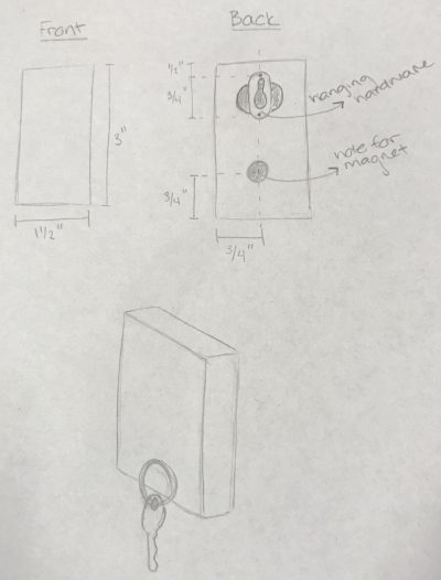 Figure 1: Plan