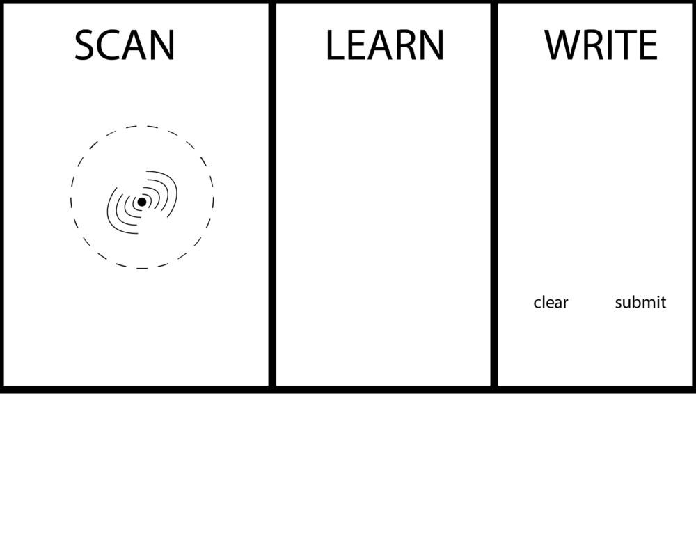 Copy of Figure 9B