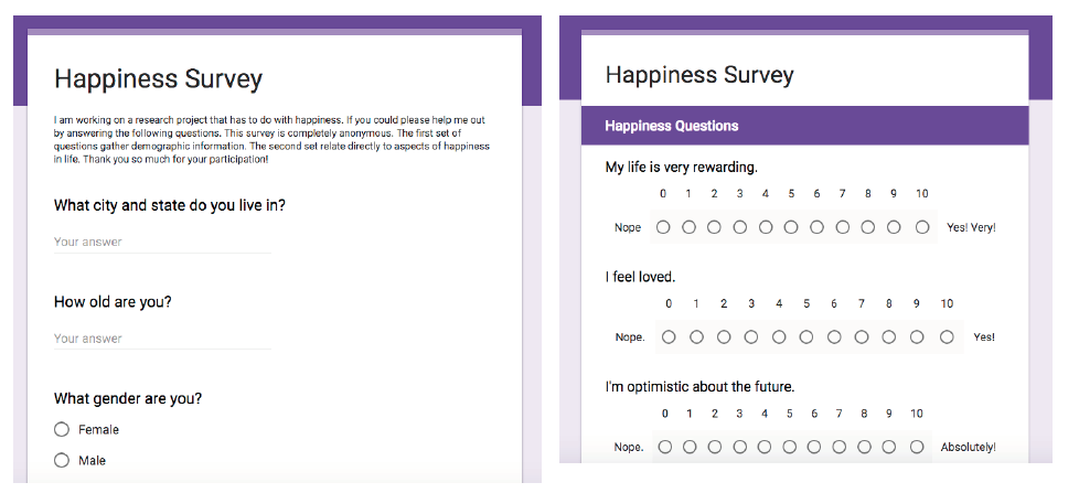 """Survey to identify """"happy factors"""" and trends among happy people (over 100 respondnts)"""