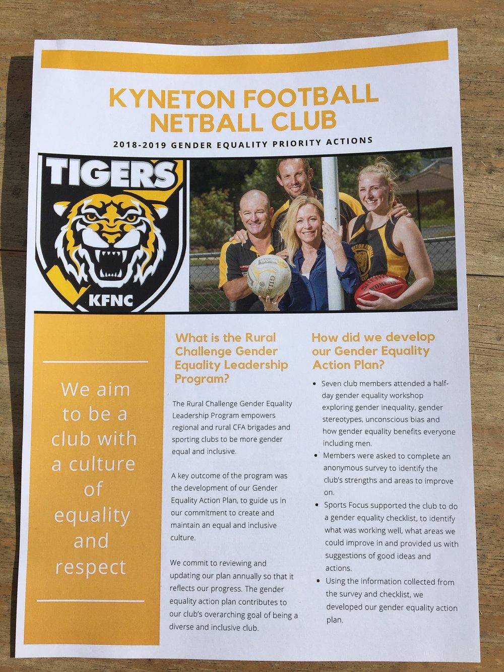 Kyneton Football Netball Club's Gender Equality Action Plan Goal