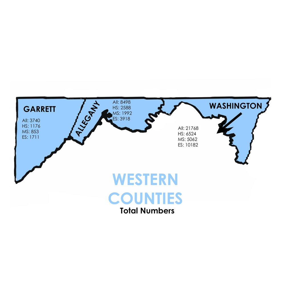 Total Number of Students Enrolled in Arts Classes - Western Counties   Garrett: 3740 Students  Allegany: 8498 Students  Washington: 21768 Students
