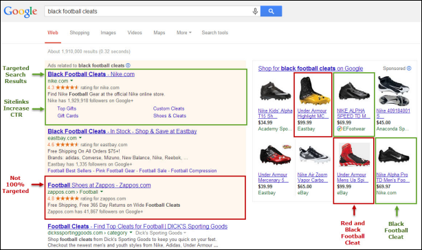 Relevant And Targeted Ppc Ads Critical To Campaign Success Visibility And Conversions