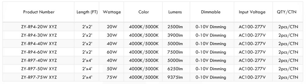 LED Retrofit Panel Specs.png