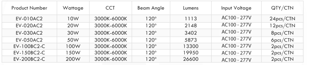 Flood Light Specs.png