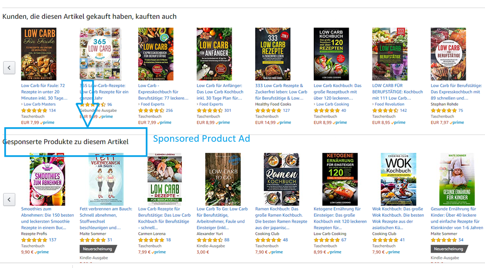 Amazon Werbekampagne Sponsored Product Ad1