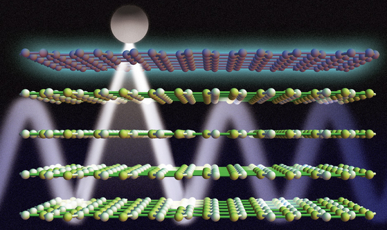 controlling-light-emission