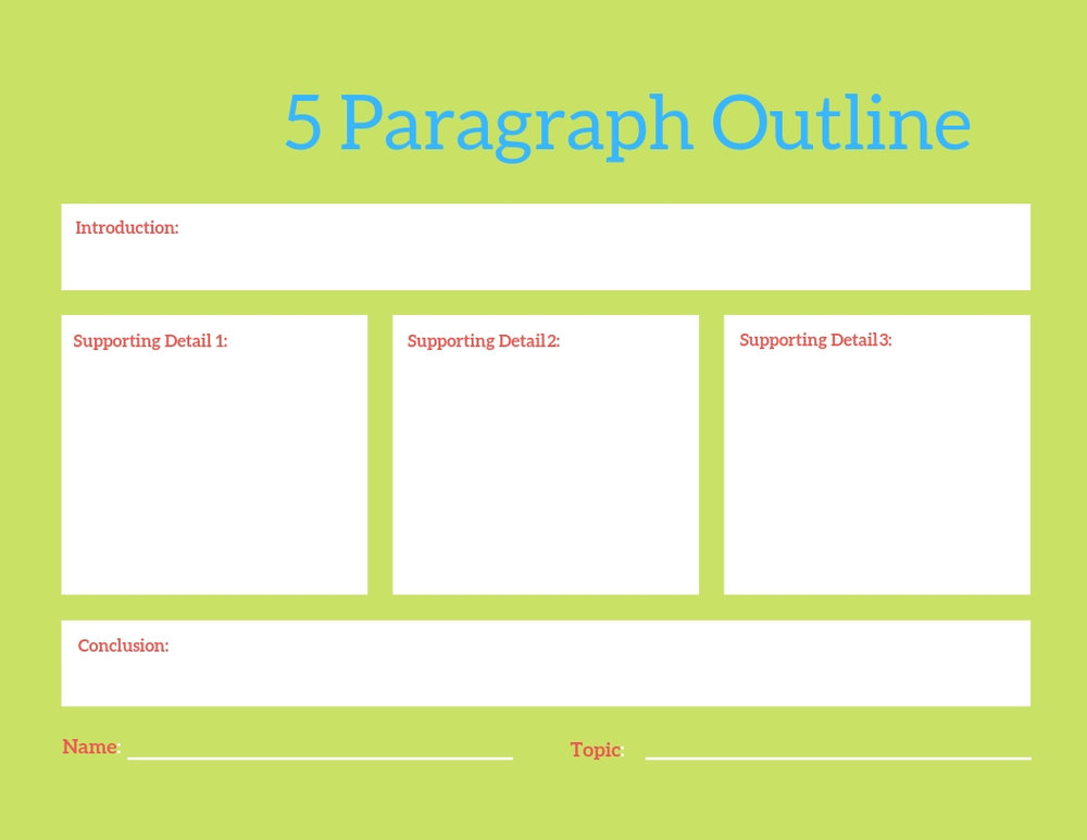 Simple 5 Paragraph Outline for beginning writers