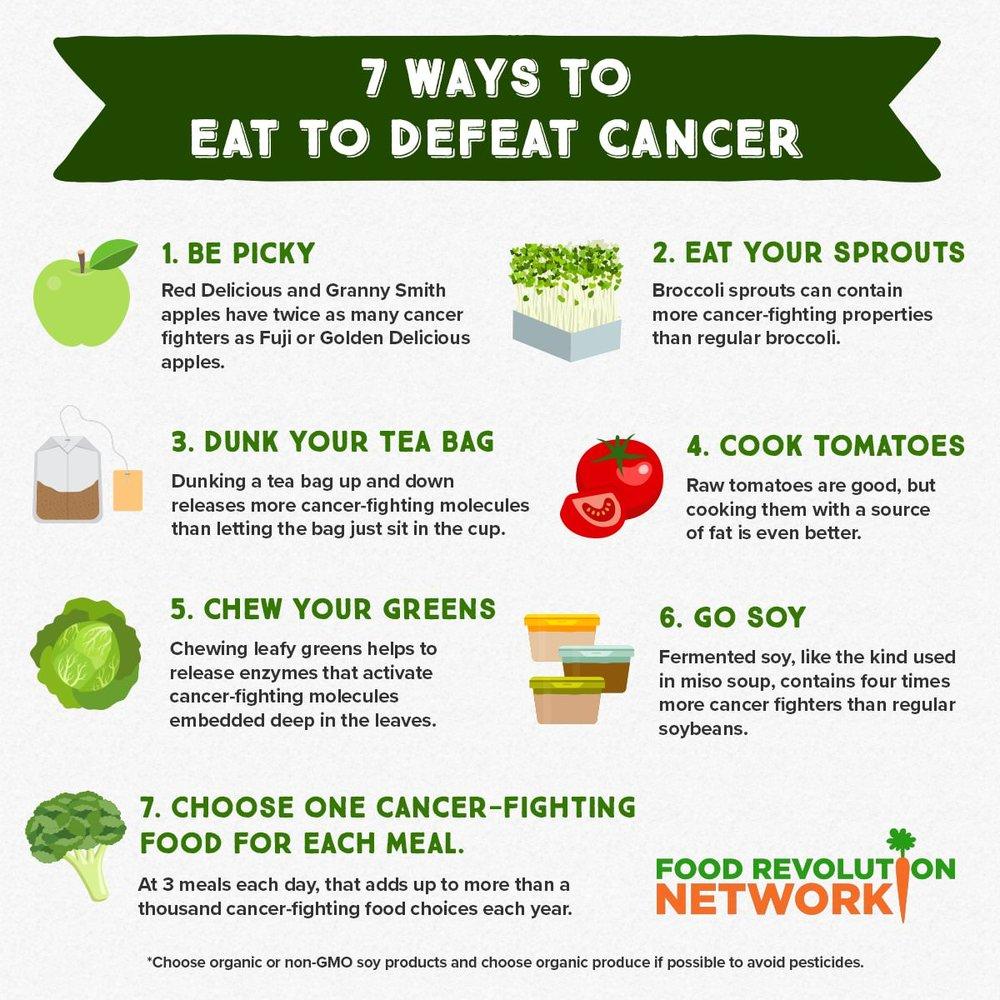 ăn uống chống ung thư.jpg