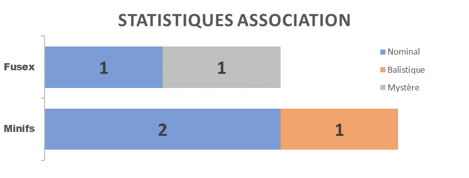 stats_2014_asso.png