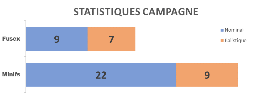 stats_2015_camp.png