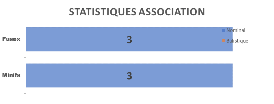 stats_2016_asso.png