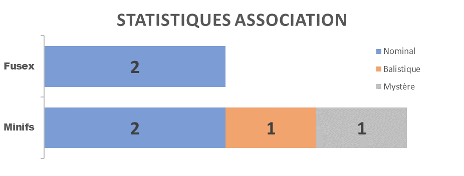 stats_2017_asso.png