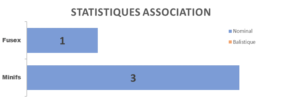 stats_2013_asso.png