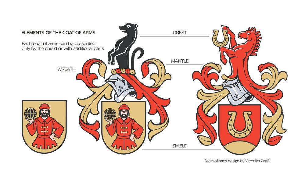 Elements of classical coat of arms design.