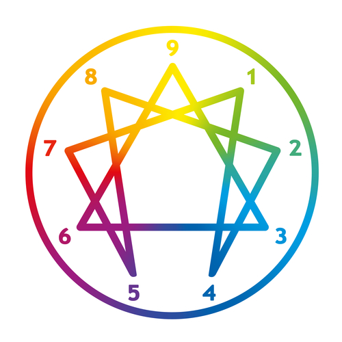 what-is-the-enneagram-christian-life-coach-maple-grove.jpg