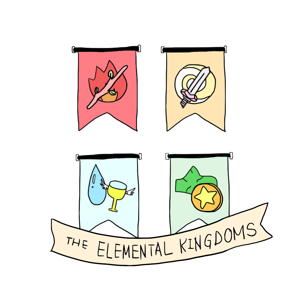 elemental kingdoms transparent with banner.png