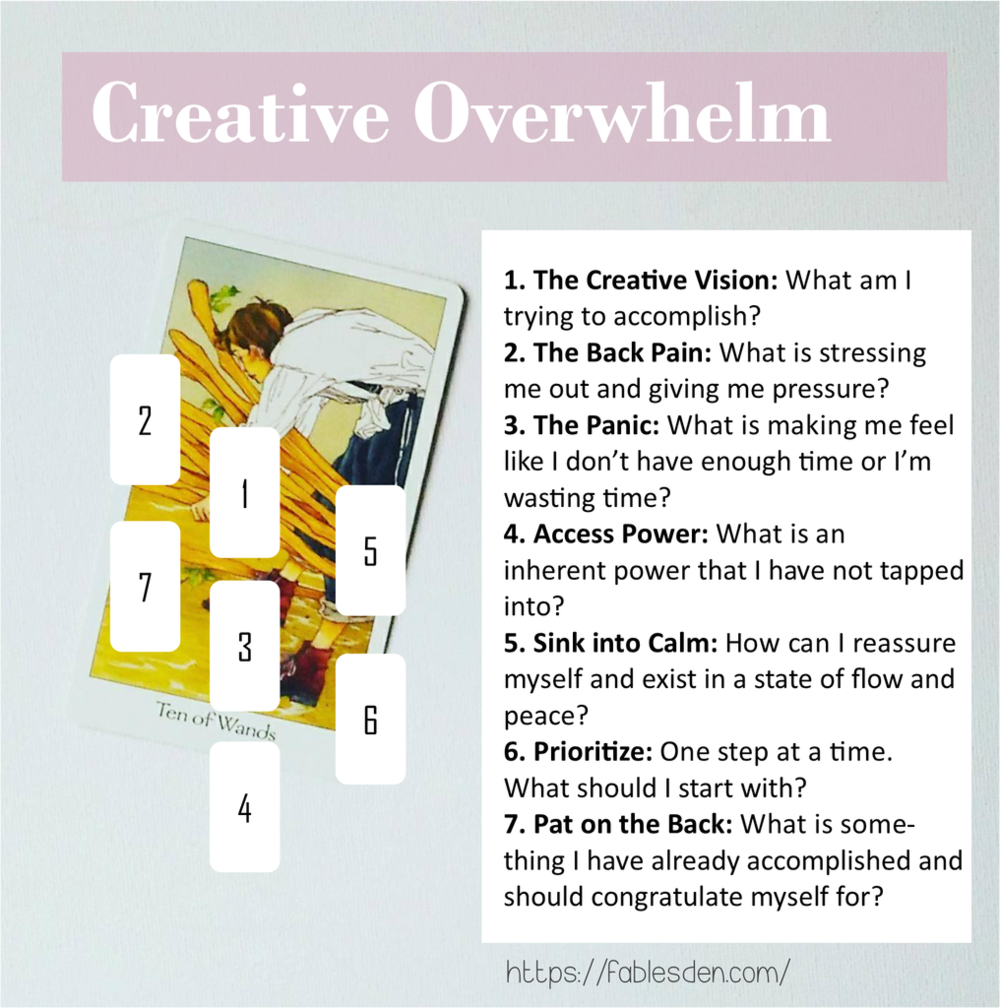 creative-overwhelm-spread.png