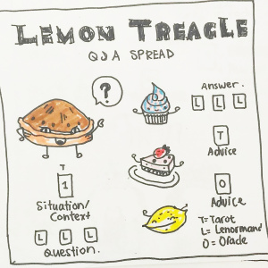 Lemon Treacle: - A Spread for Tarot, Lenormand and Oracle CardsPitch by Samantha Hamstreet1-Situation/Context: 1 tarot card + 3 Lenormand cards2-Answer: 3 Lernormand Cards + Advice (Tarot) + Oracle (Advice)