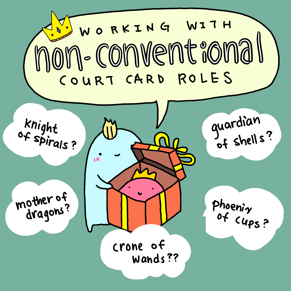 working with non conventional court card roles.png