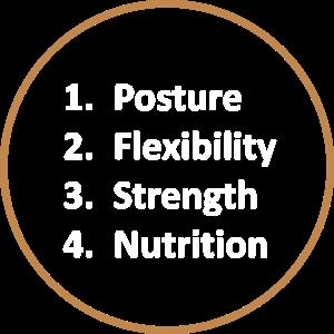 Posture, flexibilty.png