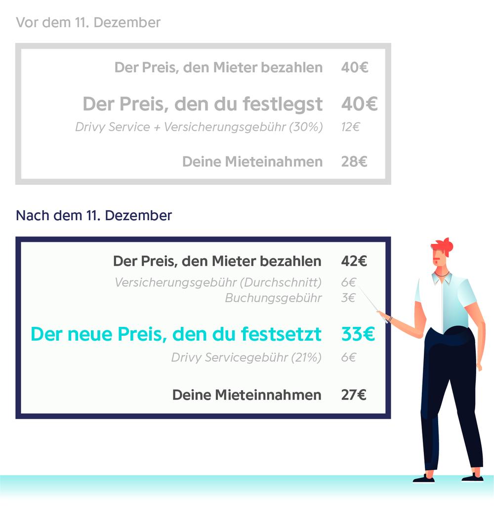 Pricing-Explainer-DE.png