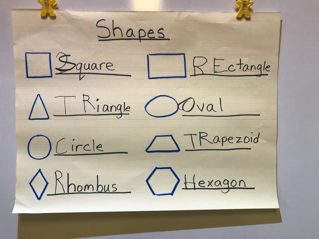 Students wrote the first letter of each shape, I did the rest.