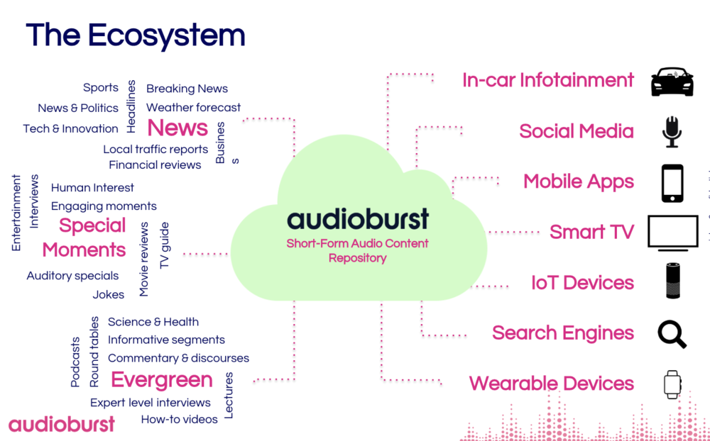 audioecosystem.png