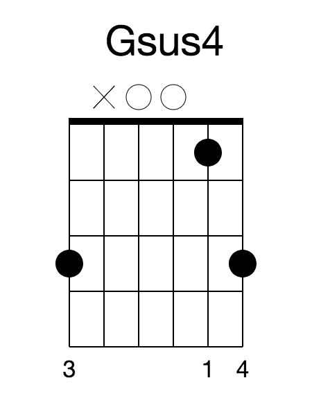 Chord Vs Chord G Major Chord Voicings In Open Position Worship