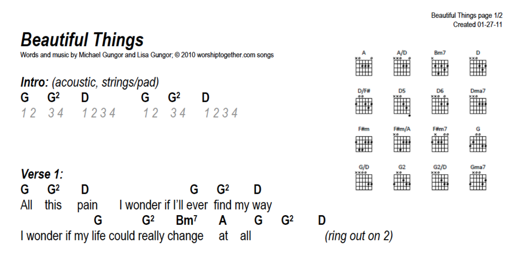 The 6 Types Of Notation Youll Encounter As A Guitarist Worship